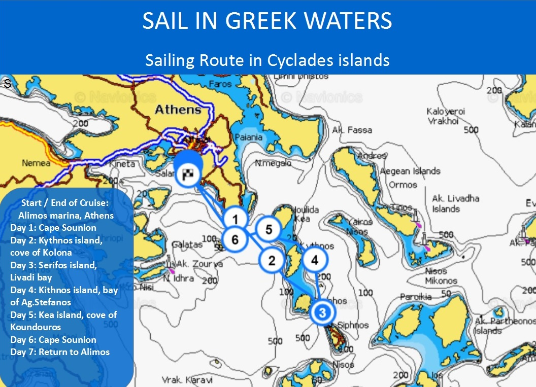 Sailing Yachts in Cyclades: Chart of the suggested sailing route